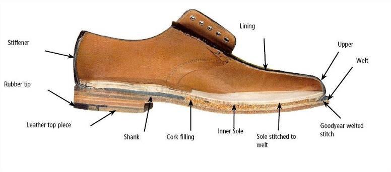 goodyear-cipela